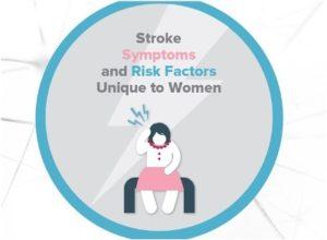 Рекомендации относительно профилактики инсульта у женщин